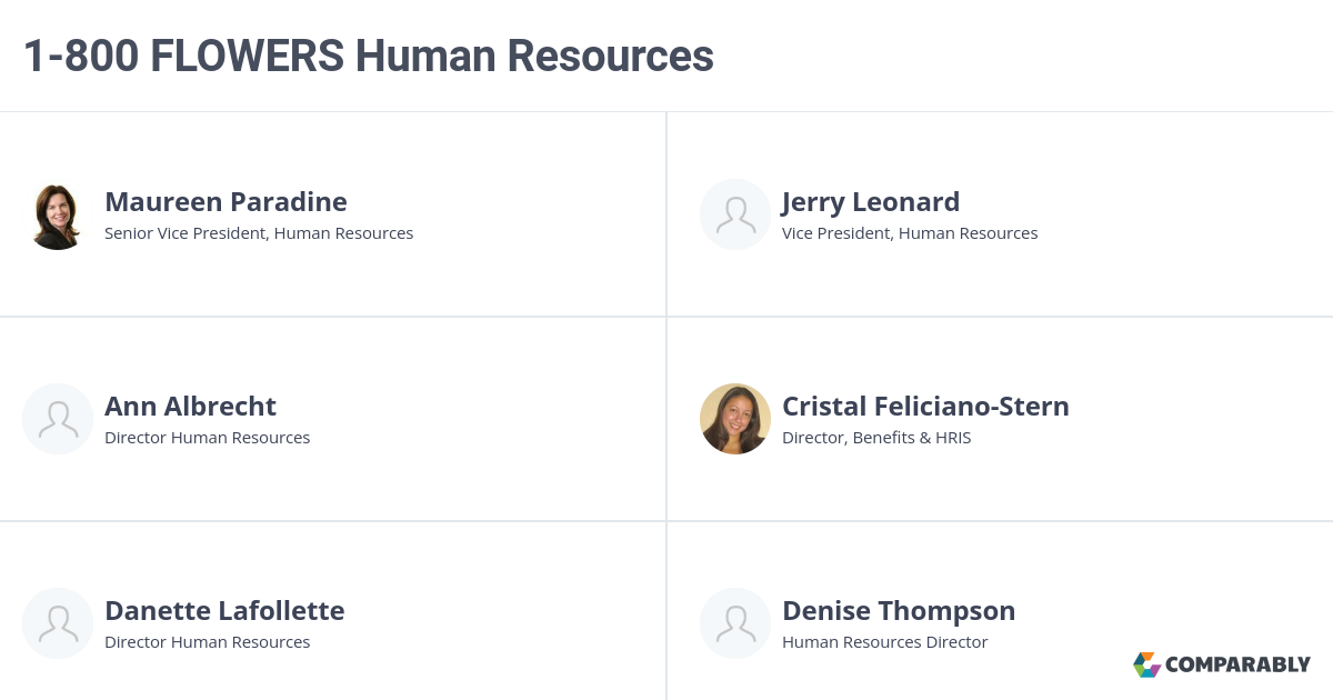 1-800 FLOWERS Human Resources | Comparably
