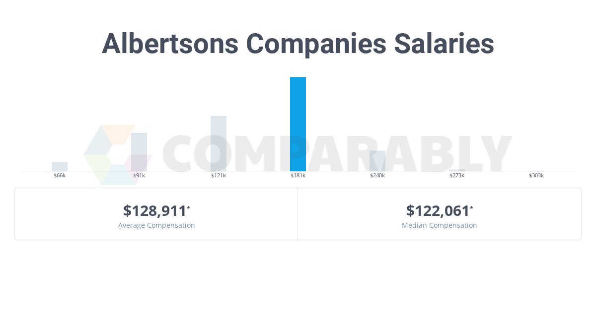 Albertsons Companies Salaries   Comparably