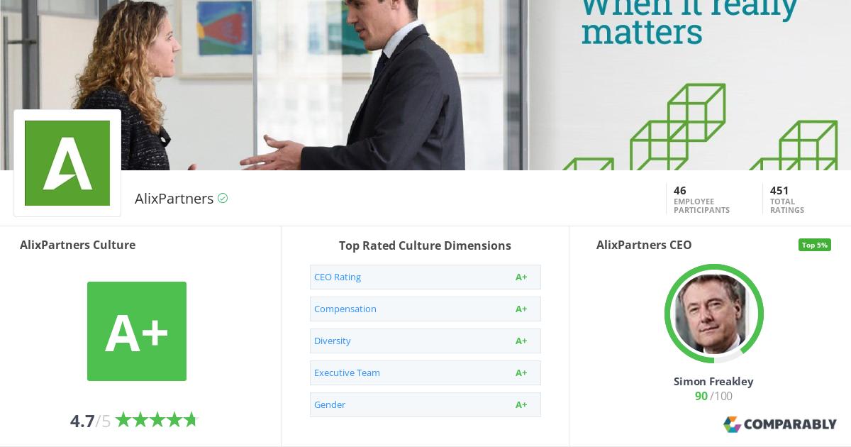 AlixPartners Company Culture   Comparably