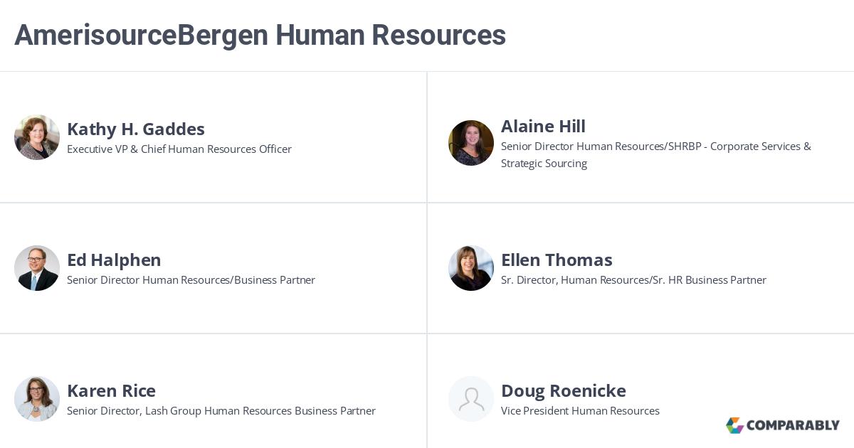 AmerisourceBergen Human Resources | Comparably