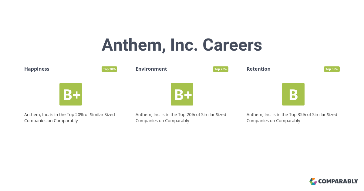Anthem, Inc. Careers   Comparably