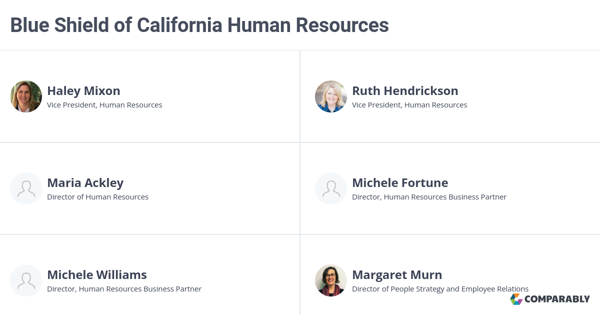 Blue Shield of California Human Resources | Comparably