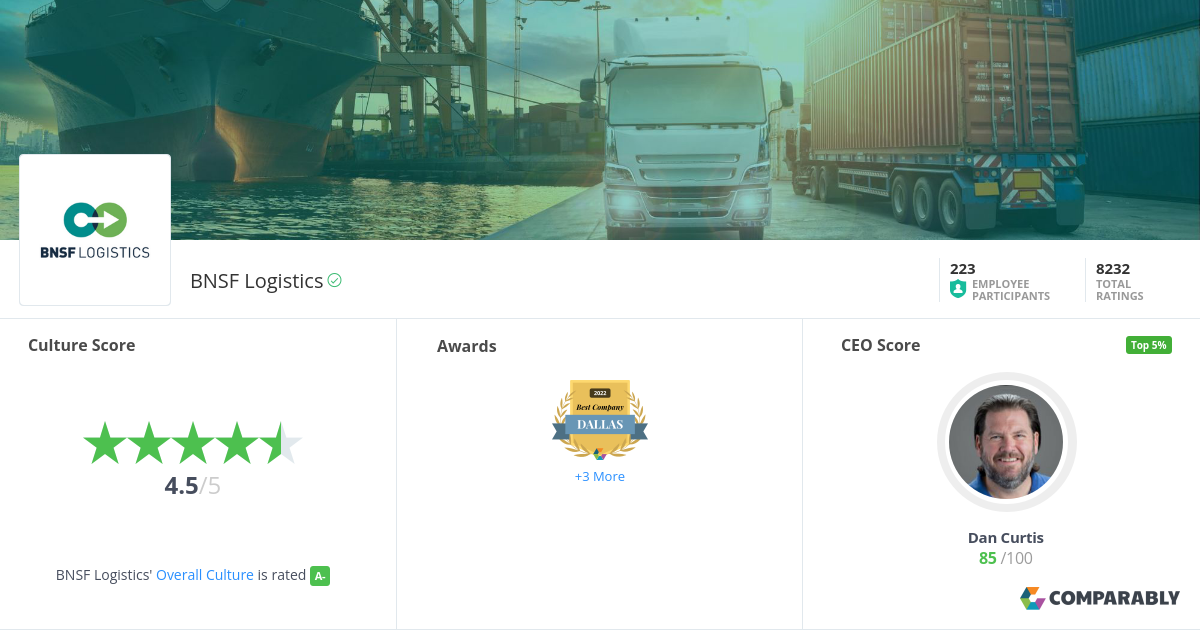 BNSF Logistics Company Culture | Comparably