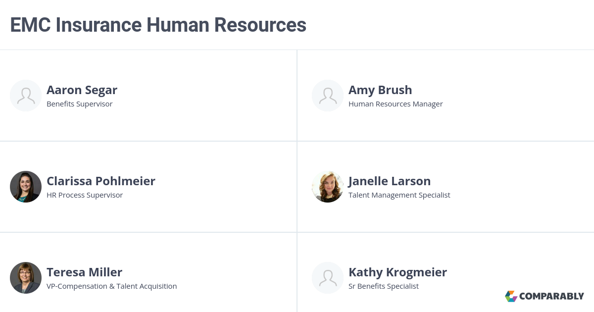 EMC Insurance Human Resources   Comparably