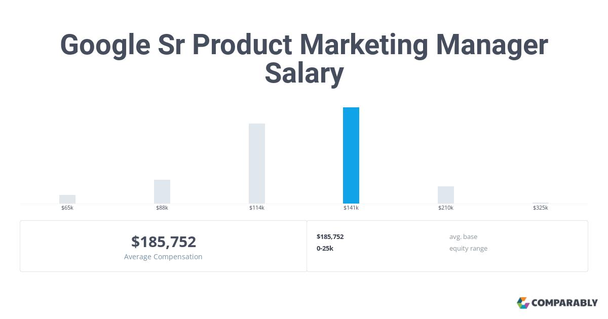 Google Sr Product Marketing Manager Salary