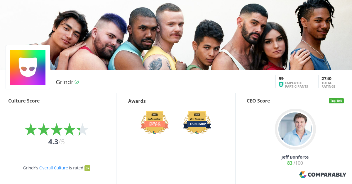 Says changed grindr credentials EA credentials