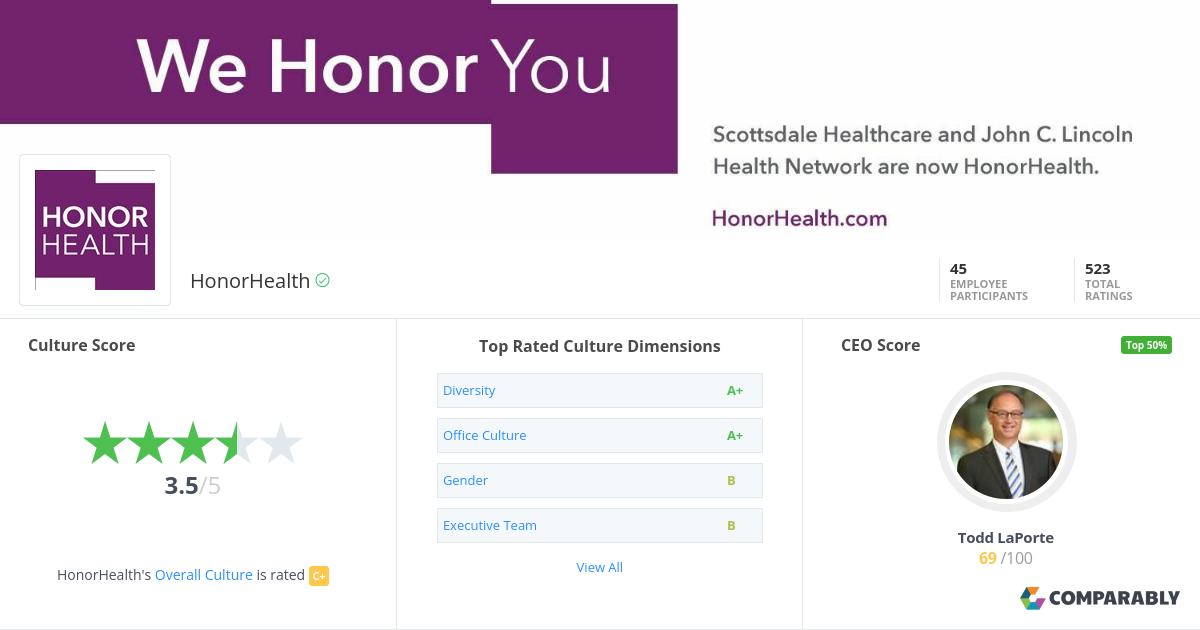 HonorHealth Headquarters | Comparably