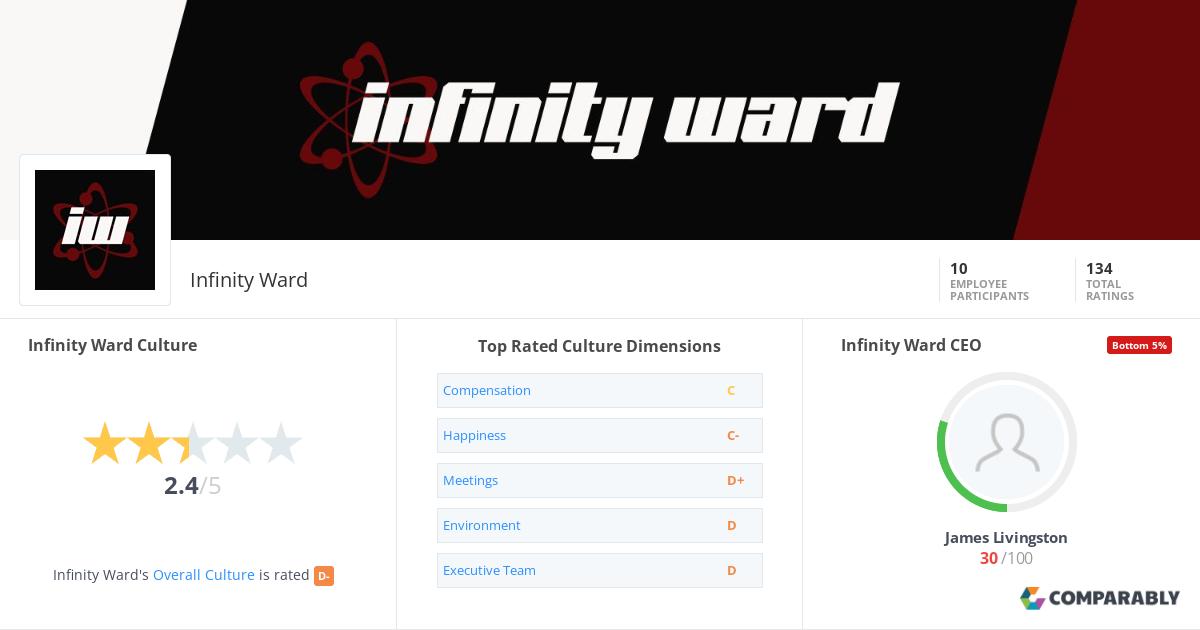 infinity ward company culture