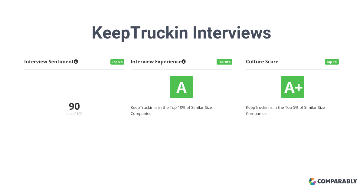 KeepTruckin Interviews | Comparably