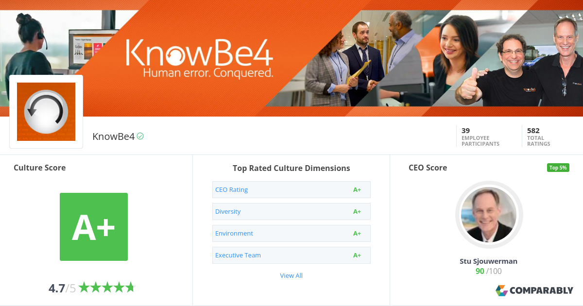 KnowBe4 Headquarters | Comparably