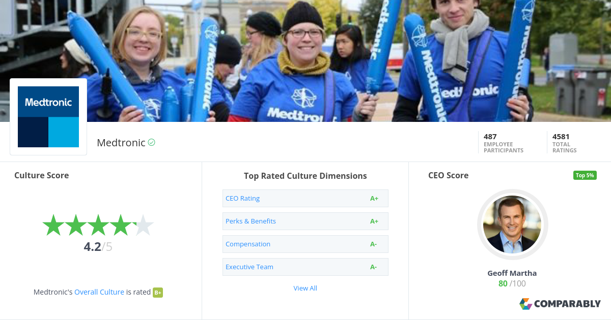 Medtronic Company Culture | Comparably