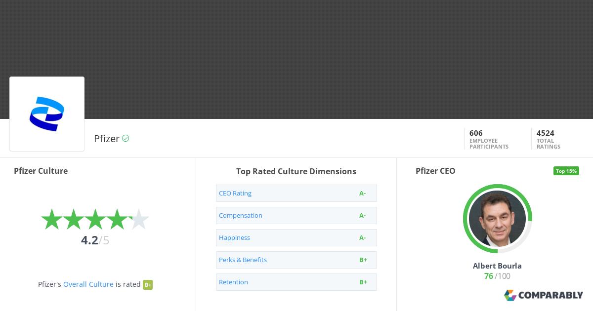 Pfizer Company Culture | Comparably