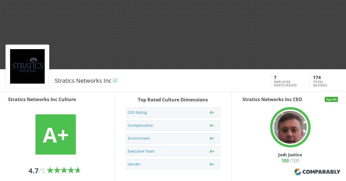 Stratics Networks Inc Company Culture