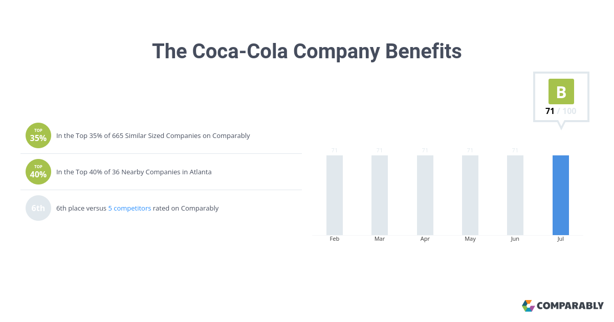 employee coca cola com benefits