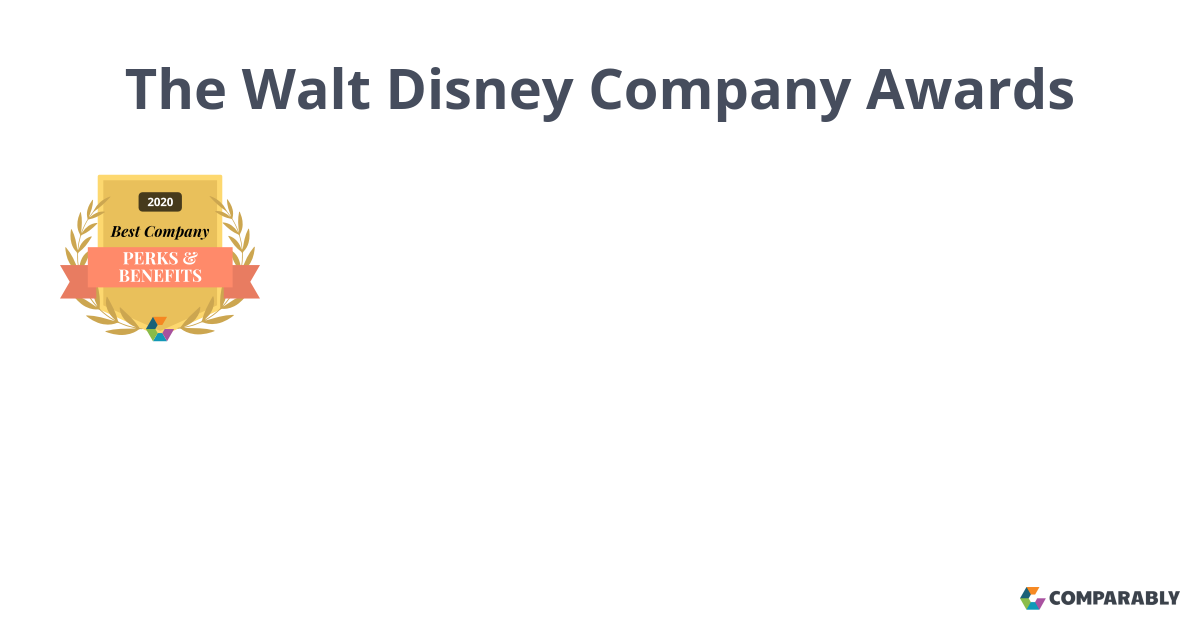 The Walt Disney Company Awards Comparably